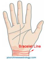 bracelet line.png