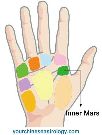 inner-mars