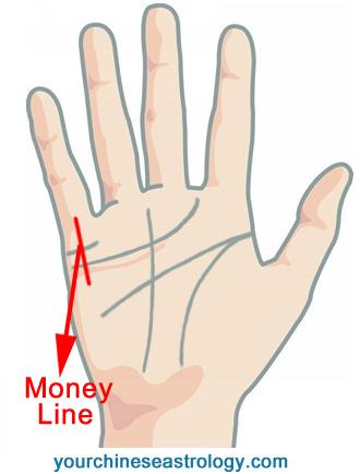 money-line