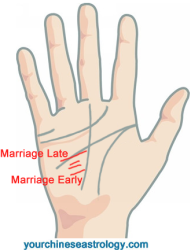 marriage-line-7